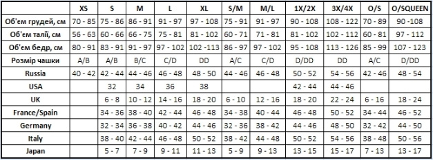 Таблиця розмірів чоловічого одягу c58fcebc2d7b0
